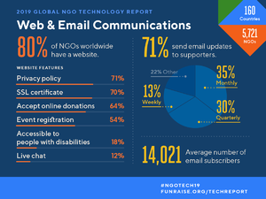 1 Web Email - 2019 Tech Report.png